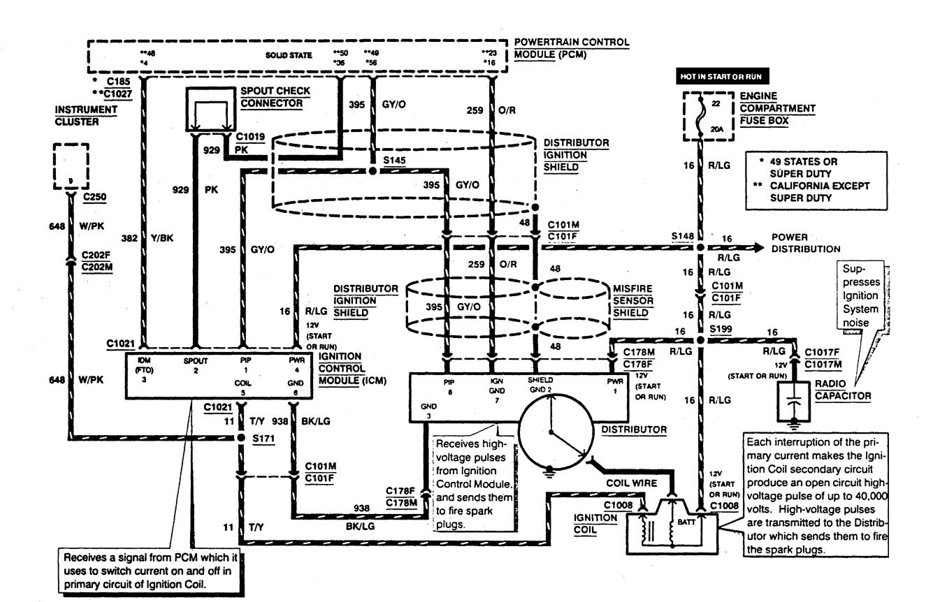 Ford F53 1997 wiring diagrams ignition CARKNOWLEDGE
