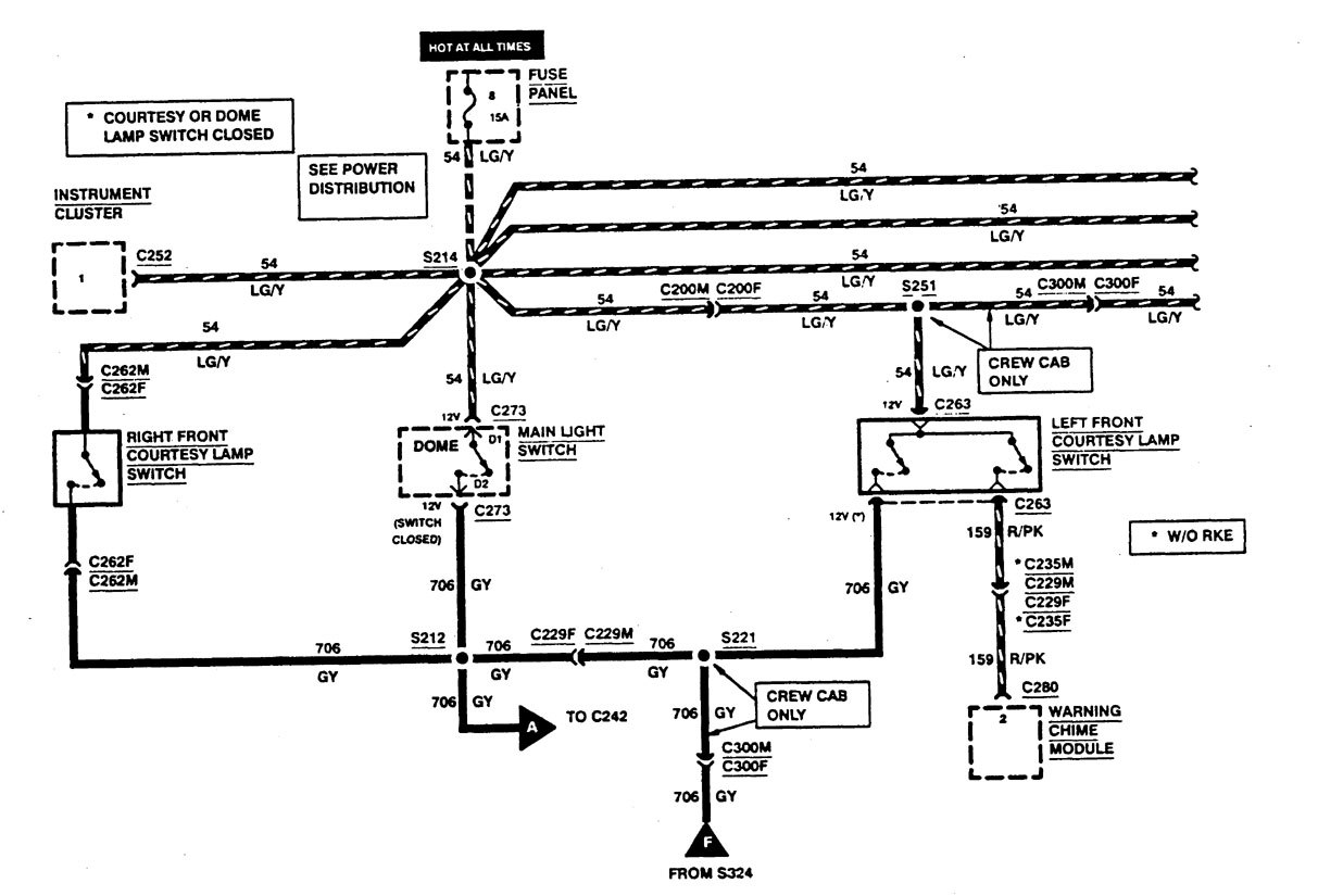 Ford F53 1997 Wiring Diagrams Keyless Entry Carknowledge Info