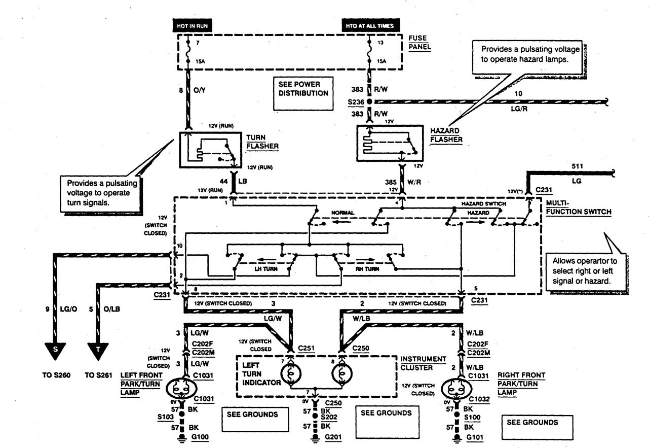 [DHAV_9290]  Ford F53 (1997) - wiring diagrams - stop lamp - Carknowledge.info | 2013 Ford F53 Brake Position Switch Wiring Diagram |  | Carknowledge.info