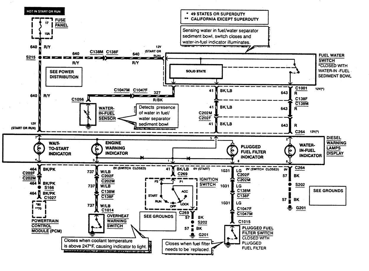 Ford F53 1997 Wiring Diagrams Warning Indicators Carknowledge Diagram