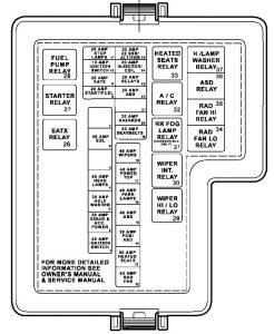 chrysler sebring  2001  u2013 2006   u2013 fuse box diagram