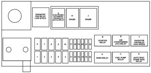 Chrysler PT Cruiser Convertible - wiring diagram - fuse box -  power distribution center