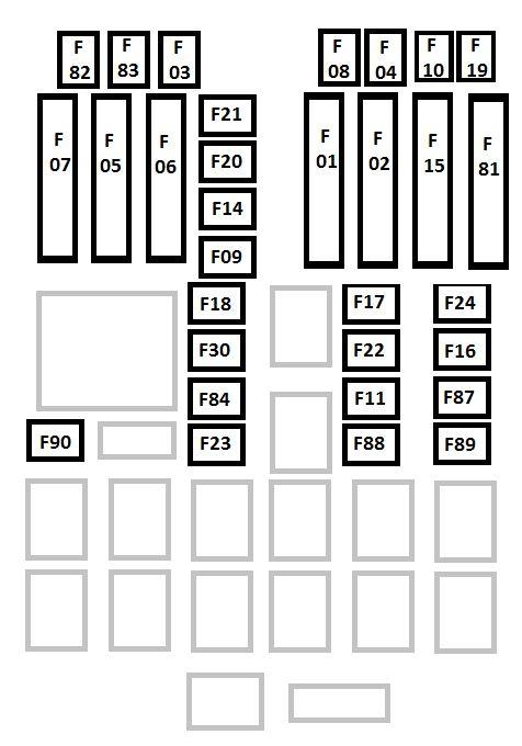 [DIAGRAM_4FR]  Jeep Renegade (2016 – 2017) – fuse box diagram - Carknowledge.info | 2015 Jeep Wrangler Fuse Box |  | Carknowledge.info