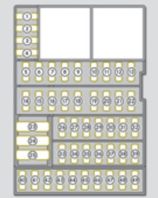 Smart Fortwo (2016) – fuse box diagram - Carknowledge.infoCarknowledge.info