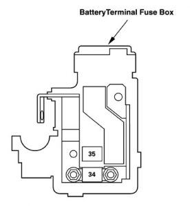Acura RL - wiring diagram - fuse box - battery