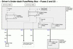 Acura RL - wiring diagram - power distribution - driver's under-dash fuse/relay box (fuse 2 and 23)