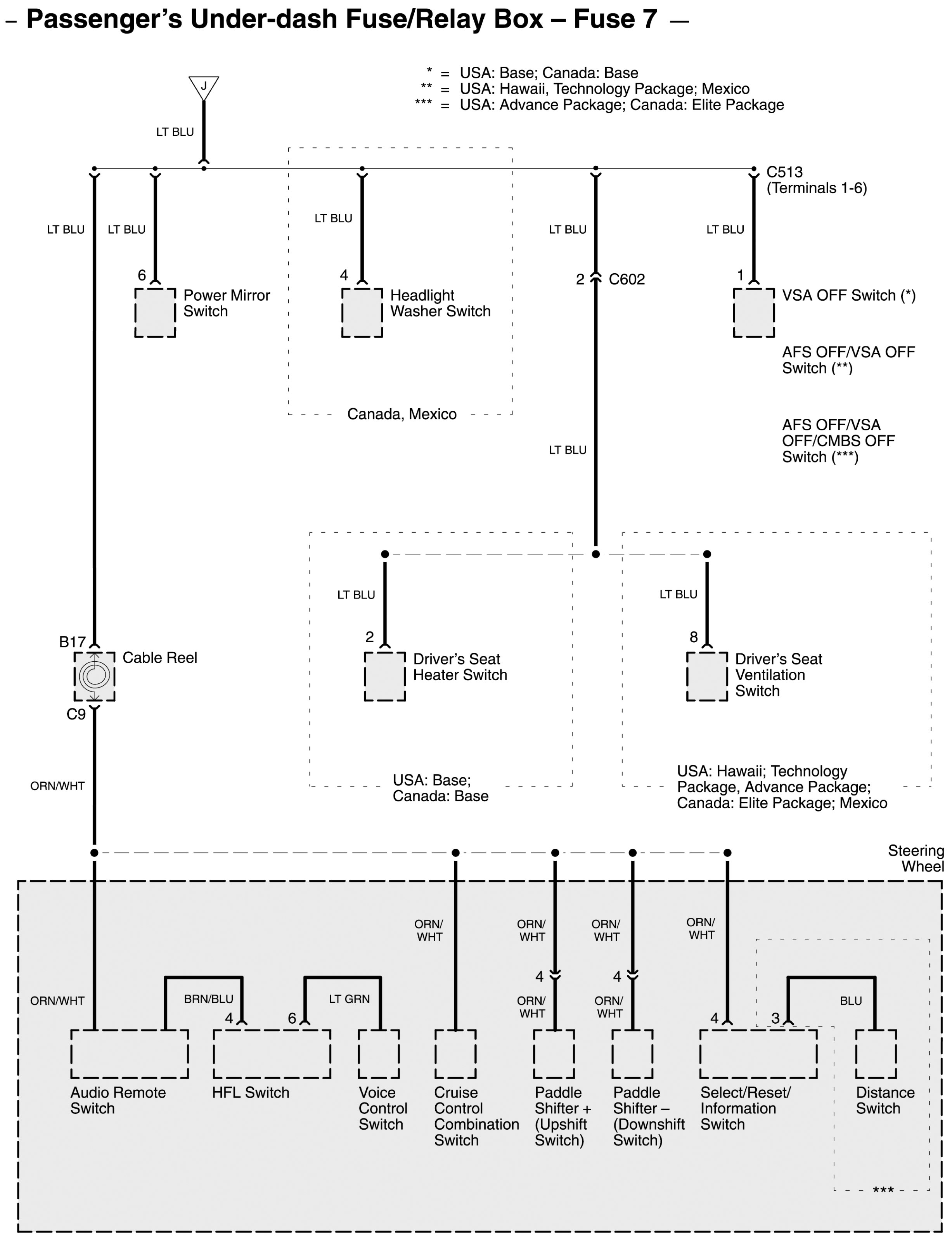 Wiring Diagram Under Voltage Relay : Acura rl wiring diagrams power distribution