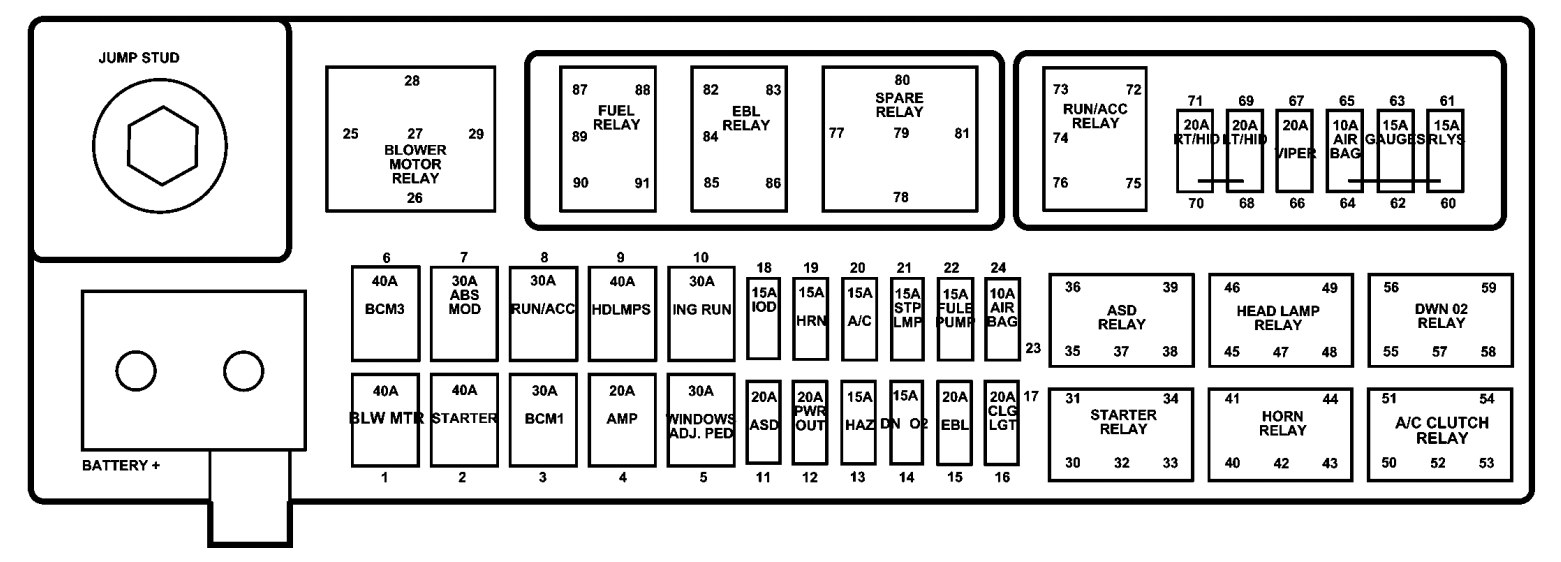 dodge viper  2004  u2013 2006   u2013 fuse box diagram