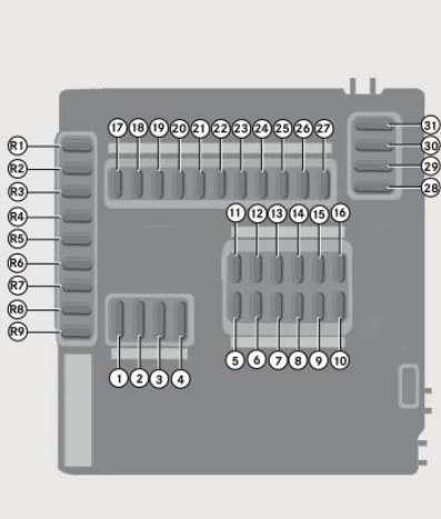 Smart Fortwo (2008) - fuse box diagram - Carknowledge.info