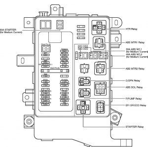 [ZHKZ_3066]  Toyota Land Cruiser (2005) - fuse box diagram - Carknowledge.info | Toyota Fuse Box 120 |  | Carknowledge.info