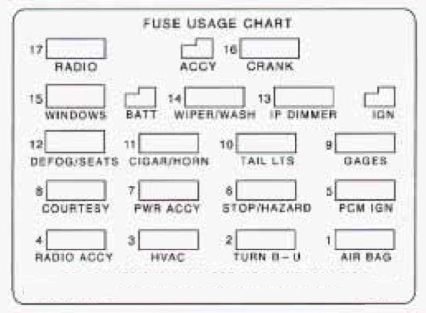 Chevrolet Camaro  1995   U2013 Fuse Box Diagram