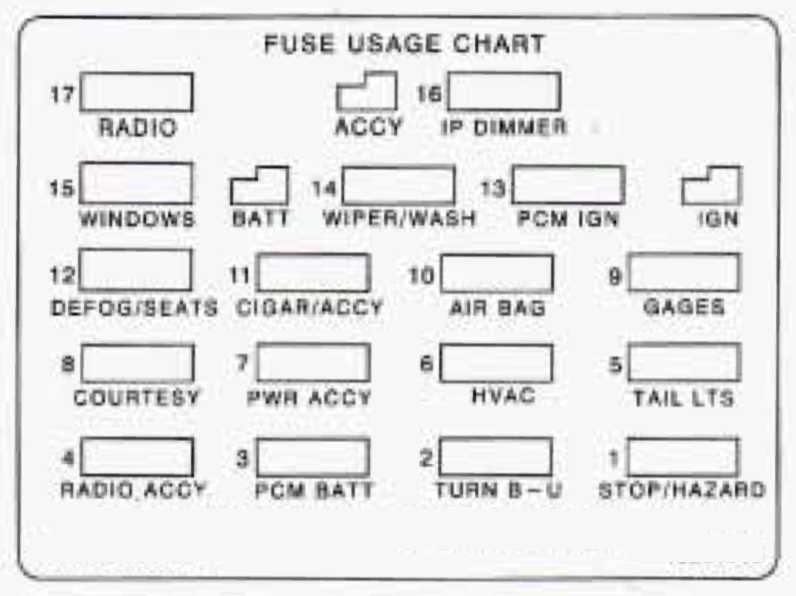 chevrolet camaro 1996 fuse box diagram carknowledge. Black Bedroom Furniture Sets. Home Design Ideas