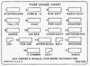chevrolet camaro 1997 fuse box diagram carknowledge. Black Bedroom Furniture Sets. Home Design Ideas