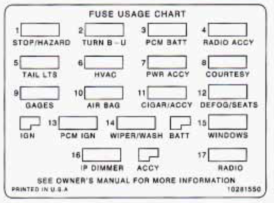 Chevrolet Camaro  1997   U2013 Fuse Box Diagram