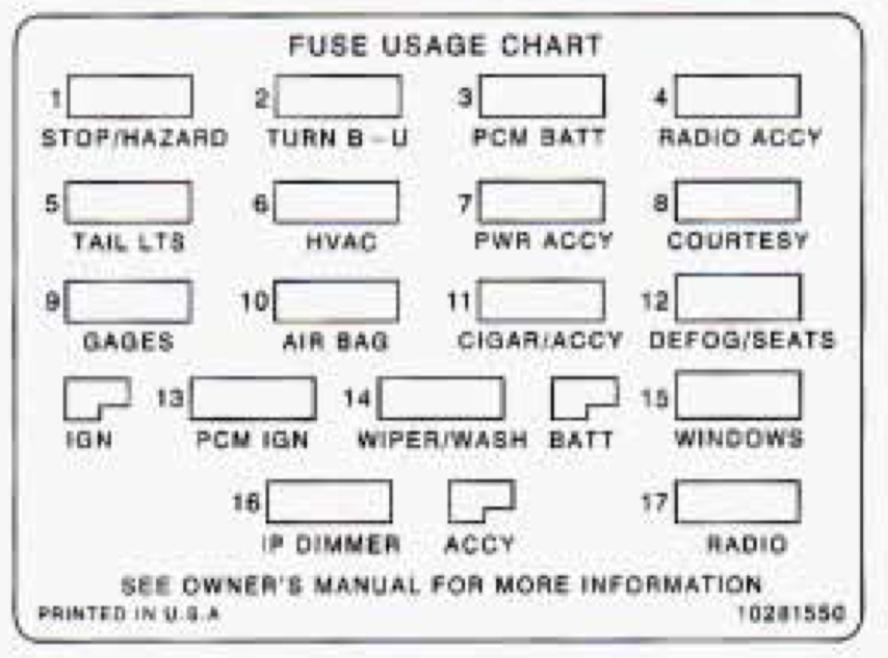 1997 Chevy 10 Wiring Diagram