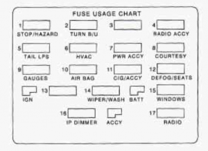Chevrolet Camaro - wiring diagram - fuse box - main fuse block
