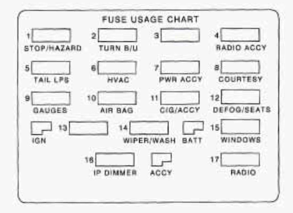 Chevrolet Camaro (1998) – fuse box diagram - CARKNOWLEDGE fuse panel 1997 ford f150 fuse box diagram Carknowledge.info