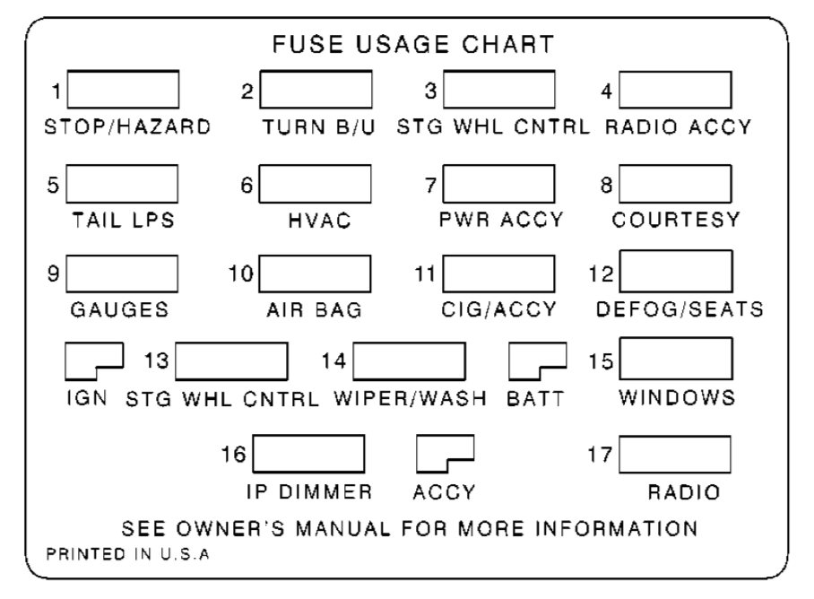 Chevrolet Camaro  1999  U2013 2002   U2013 Fuse Box Diagram