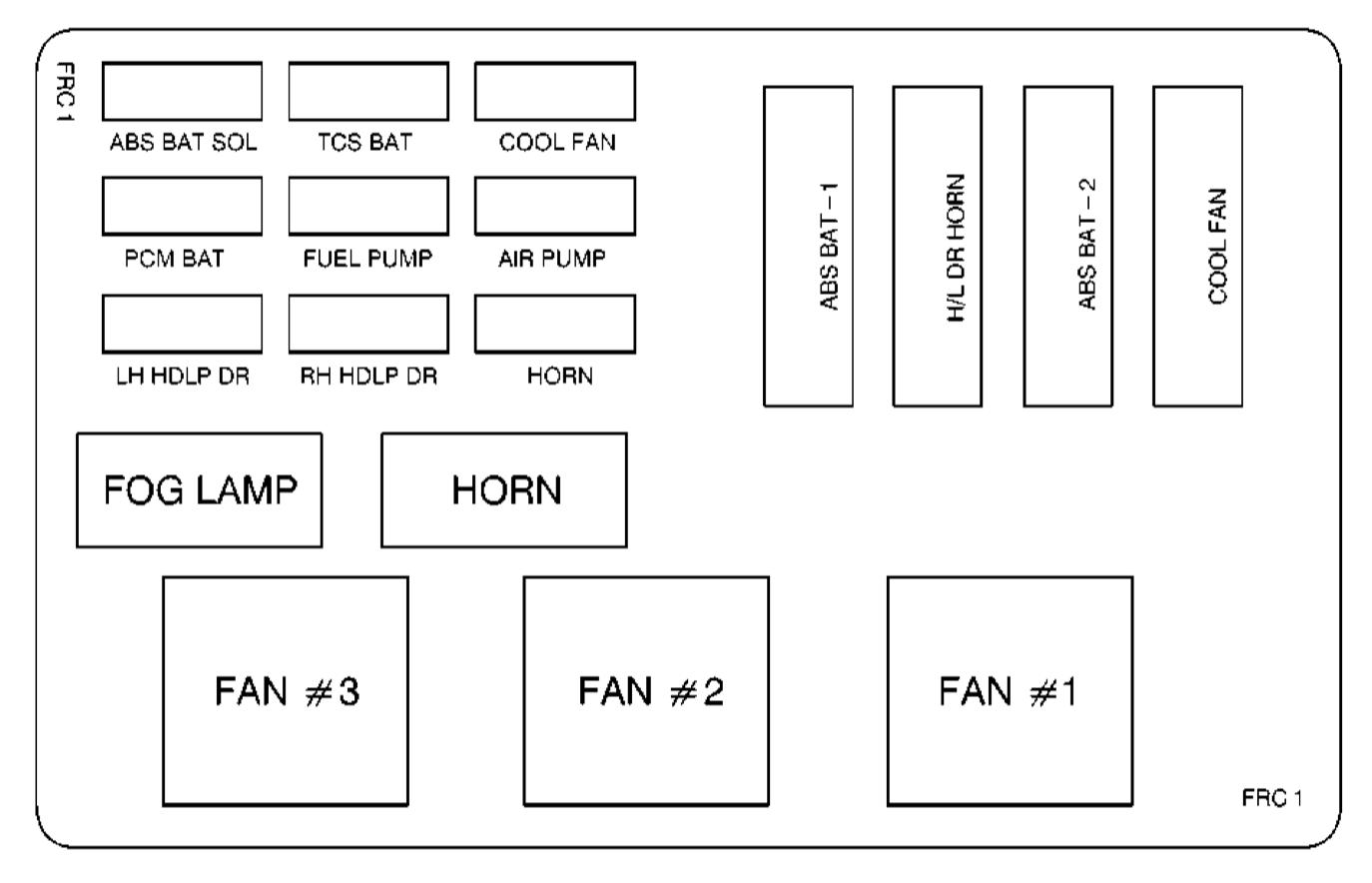 wiring diagram for 2002 chevrolet camaro chevrolet camaro (1999 – 2002) – fuse box diagram ... heating wiring diagram for 2006 chevrolet cobalt ls