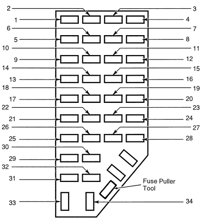 2000 Explorer Fuse Diagram Wiring Diagram Meta