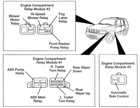 ford explorer xlt 4 0l 2wd (1998) fuse box diagram carknowledge 1997 ford explorer fuse box diagram ford explorer fuse box relay (engine compartment)