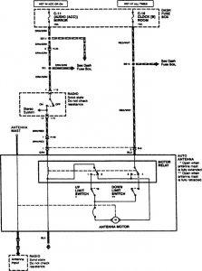 Acura SLX - wiring diagram - antenna