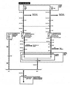 Acura SLX - wiring diagram - brake controls (part 1)