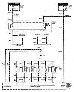 Acura SLX - wiring diagram - fuel controls (part 1)