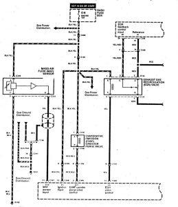 Acura SLX - wiring diagram - fuel controls (part 5)