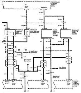 Acura SLX - wiring diagram - fuel controls (part 6)