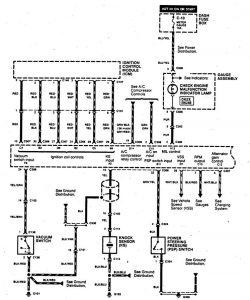 Acura SLX - wiring diagram - fuel controls (part 7)