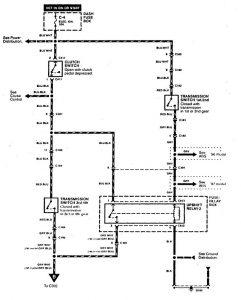 Acura SLX - wiring diagram - fuel controls
