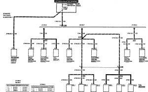 Acura SLX - wiring diagram - fuse box (part 1)