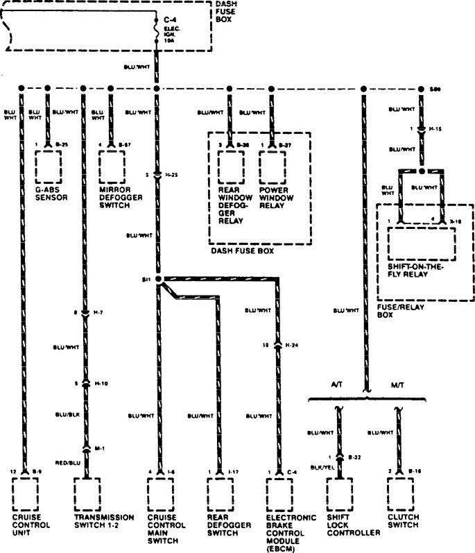 acura slx - wiring diagram - fuse box (part 2)