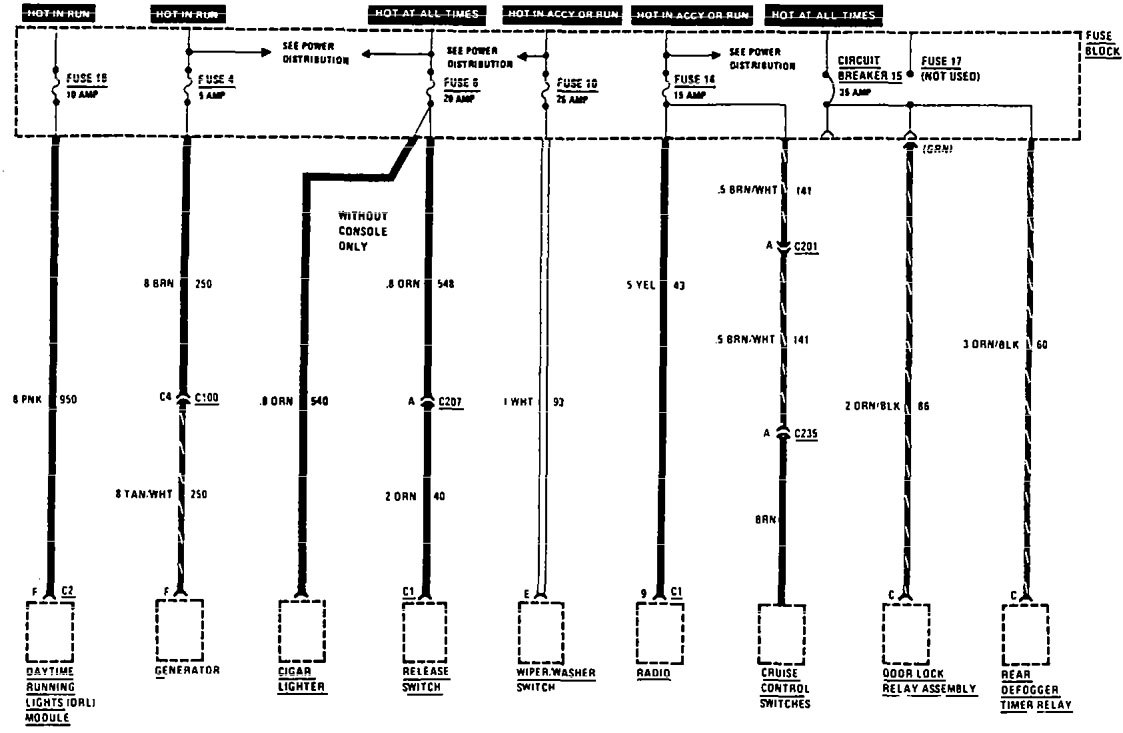1999 Acura 3 5 Rl Fuse Box Diagram Smart Wiring Diagrams Slx 1997