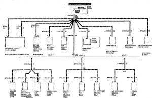Acura SLX - wiringdiagram - fuse box (part 4)
