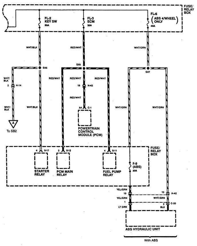 Acura SLX (1996) - wiring diagrams - power distribution - Carknowledge.info   Acura Slx Engine Wire Diagram      Carknowledge.info
