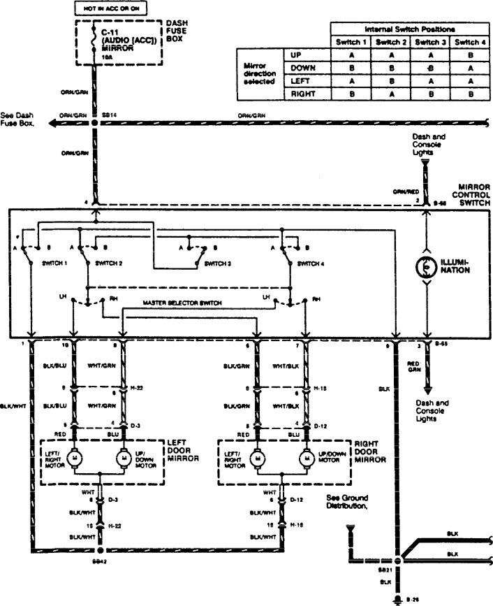 Acura Slx Wiring Diagram Power Mirrors on 2006 Acura Tl Fuse Box Diagram
