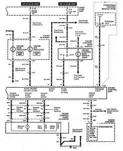 Acura SLX - wiring diagram - speed control (part 2)
