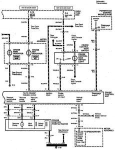 Acura SLX - wiring diagram - speed controls (part 2)