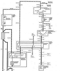 Acura SLX - wiring diagram - starting