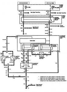 Acura SLX - wiring diagram - sun roof