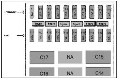 aixam city -fuse box diagram