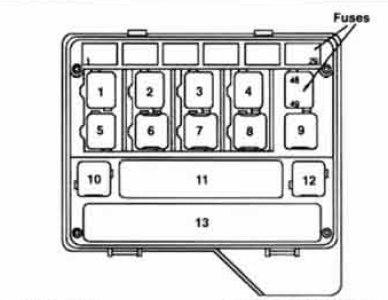 bmw 525i fuel pump wire diagram bmw 525i     e34  1989     1990      fuse box diagram carknowledge info  bmw 525i     e34  1989     1990      fuse box