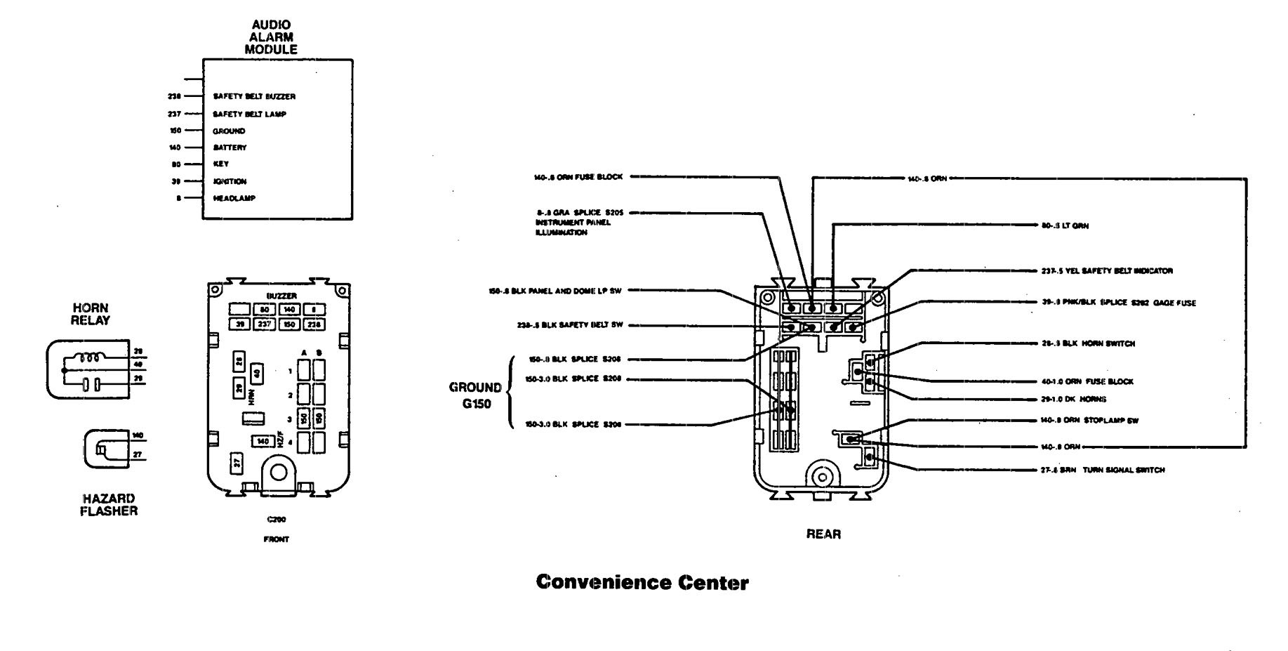 Chevrolet Astro (1991) – wiring diagrams – fuse box