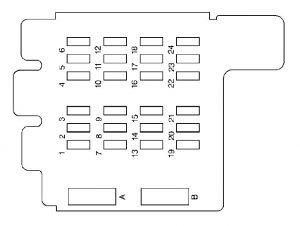 Chevrolet Astro - fuse box - instrument panel