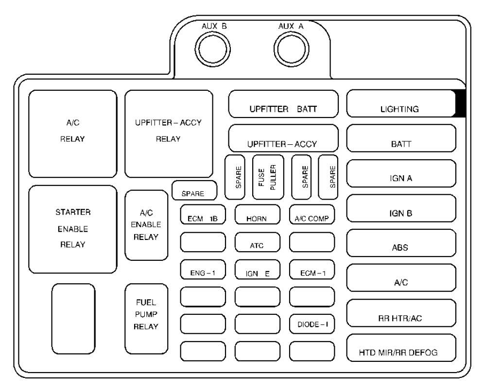 fuse diagram for 1998 astro van wiring diagram 1998 astro van fuse diagram wiring diagram expert 1998 astro van fuse diagram wiring diagram used
