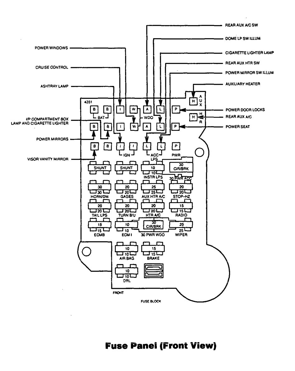 Chevrolet Astro (1994) - wiring diagrams - fuse box - Carknowledge.infoCarknowledge.info