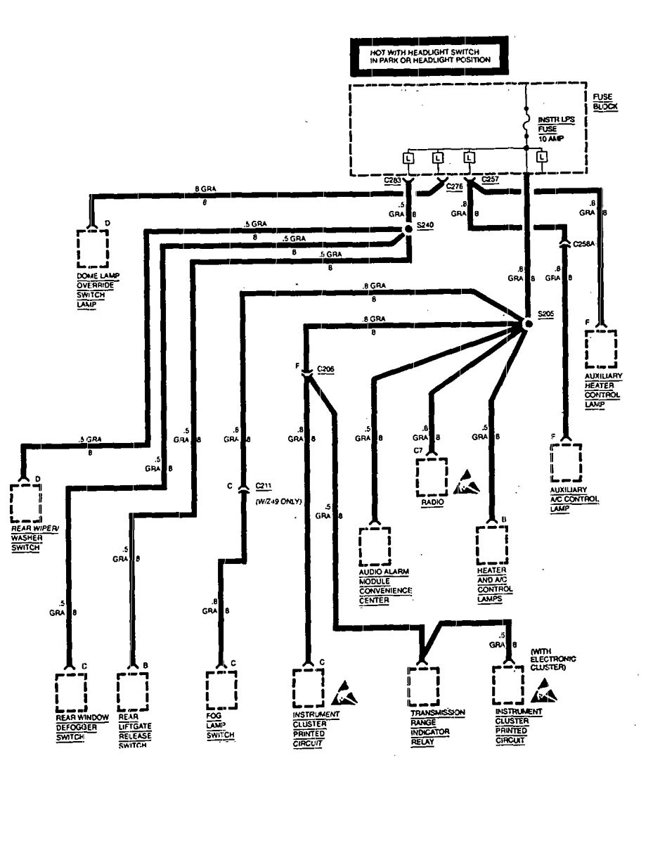 Chevrolet Astro 40   wiring diagrams   fuse box   Carknowledge ...