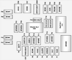 Chevrolet Camaro - wiring diagram - fuse box - instrument panel